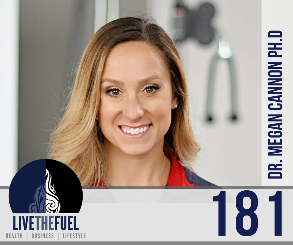 Listen to Episode 181 on Body Image with Dr. Megan Cannon Ph.D